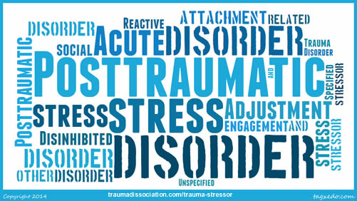 Trauma and stressor-related disorders wordcloud