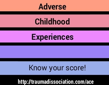 Adverse Childhood Experiences - know your score!